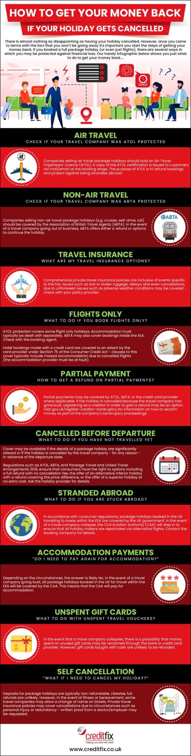 How to get your money back if your holiday gets cancelled