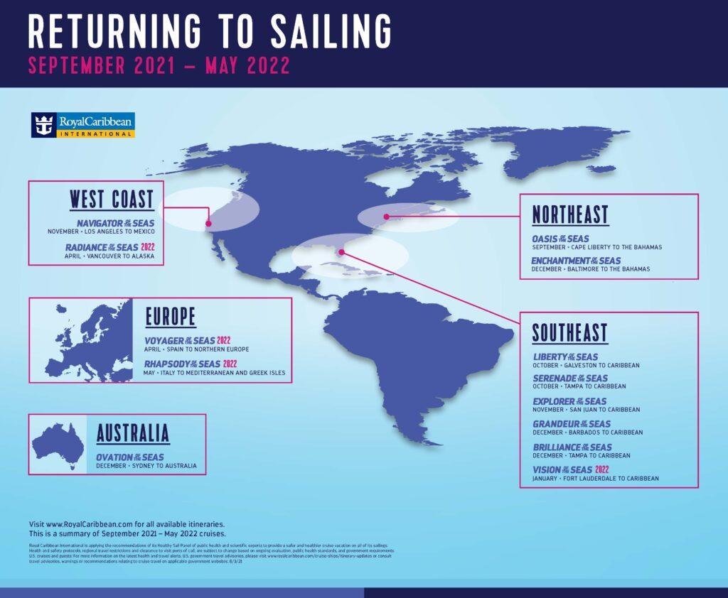 Returning to Sailing: September 2021 – May 2022